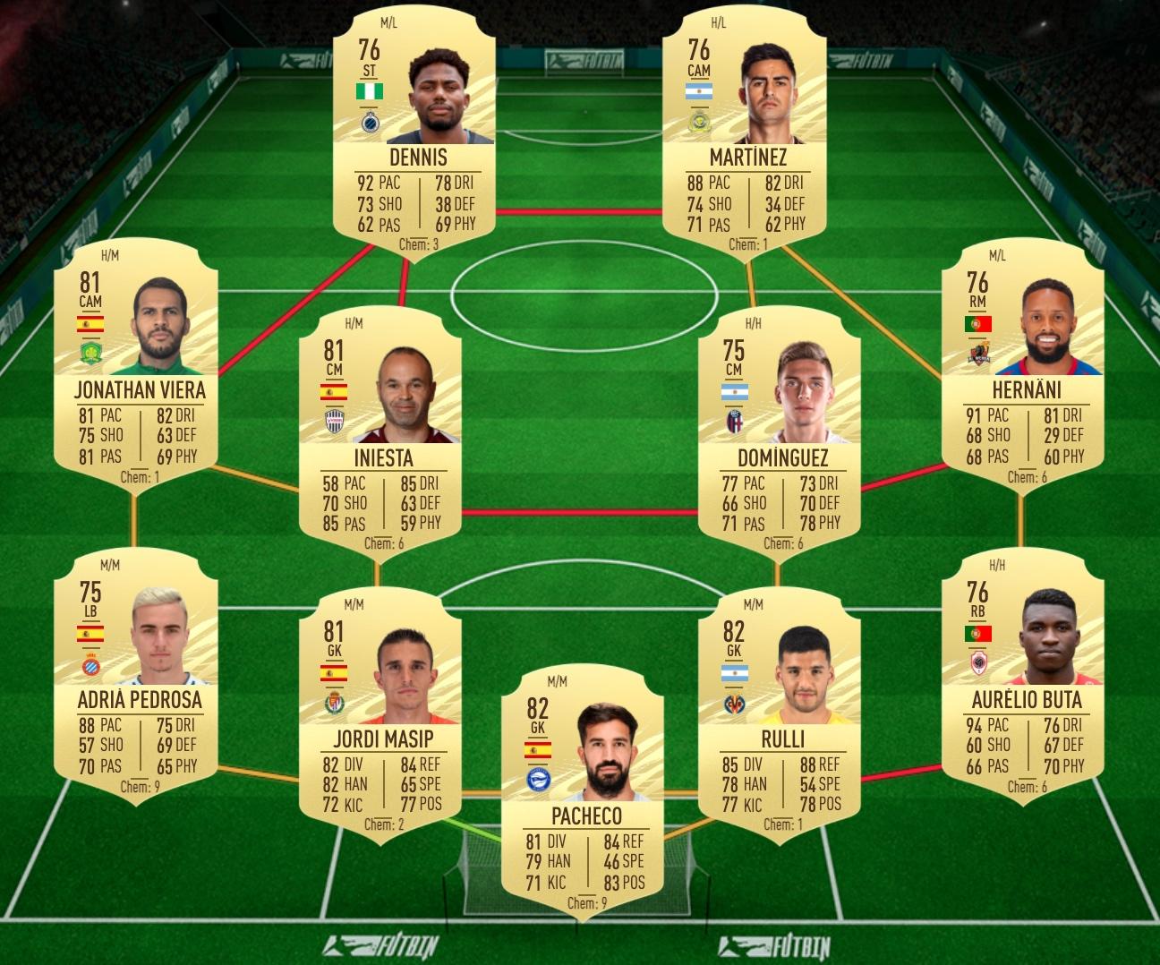 Premium La Liga Upgrade SBC solution