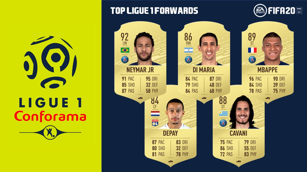 Graphics: EA Sports FIFA / Ligue 1