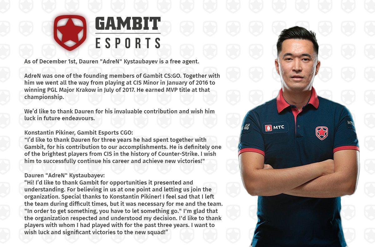 Gambit Esports / Twitter