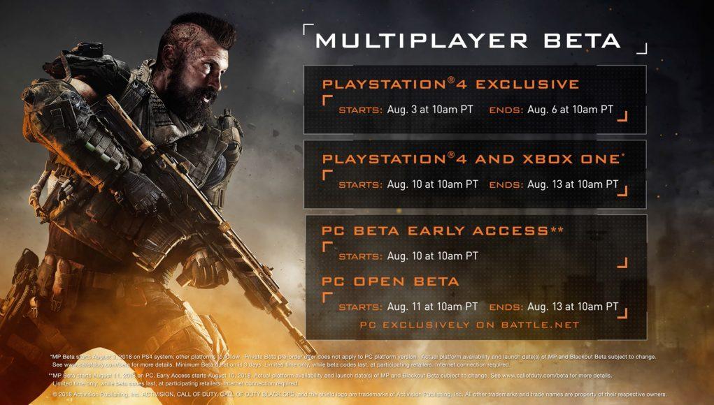 Activision/Treyarch