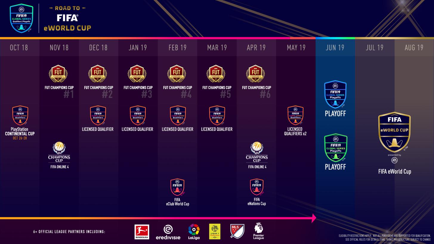 EA Sports/FIFA 19