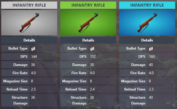 Gamepedia