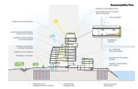2021 02 12 Sunyc Graphic Formatting17