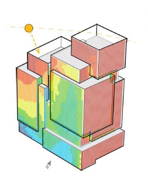 Mskcc Solar