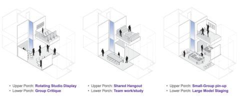 Collaboration Corridor