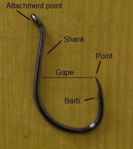 hook_terminology