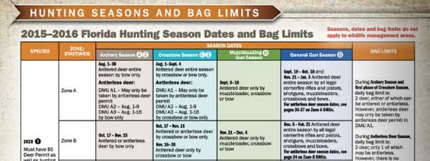 Season Dates and Bag Limits