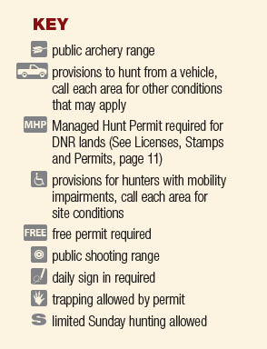 Public Hunting Lands Key