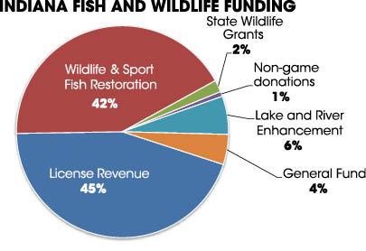 Chart_Pg6_funding