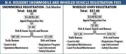 New Hampshire Car Inspection Cost