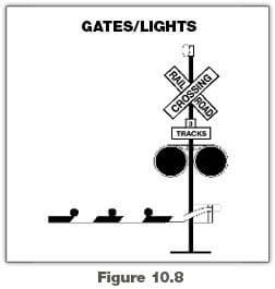 Railroad-Highway Crossings   Alaska Commercial Drivers