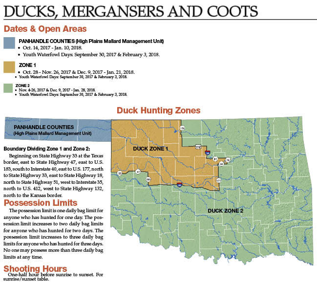 Migratory game bird regulations oklahoma hunting seasons for Oklahoma non resident fishing license