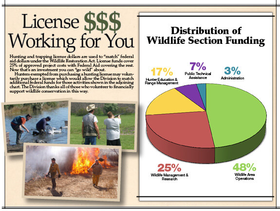 Licenses, Permits & Tags | Delaware Hunting Seasons & Regulations ...