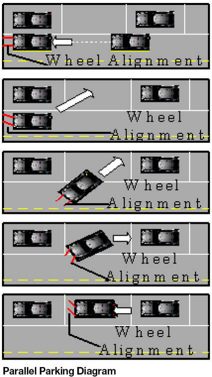 parallel parking space size for drivers test georgia