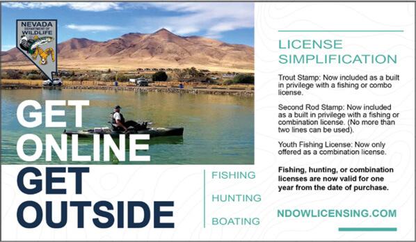Licenses, Permits & Fees | Nevada Fishing Regulations – 2019