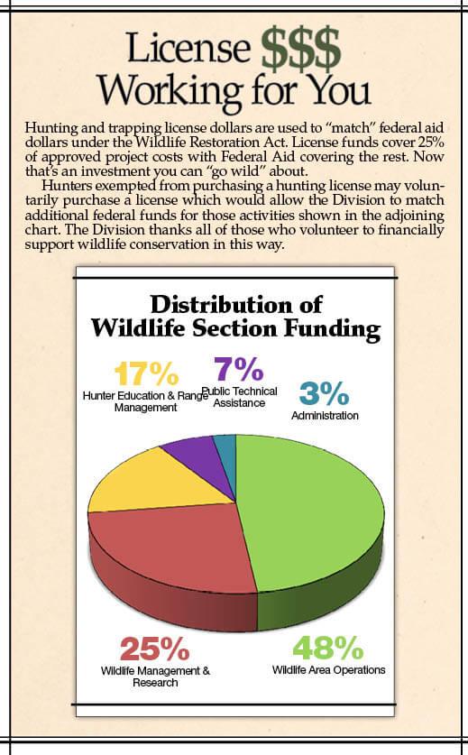 General Hunting Information | Delaware Hunting Seasons & Regulations
