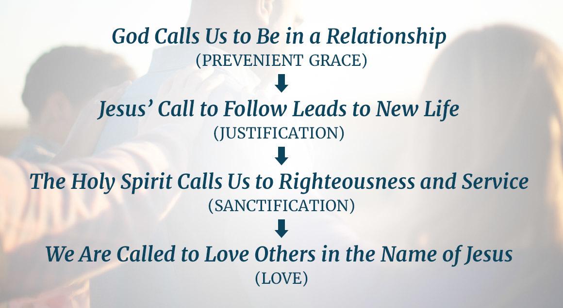 Spiritual gifts blog