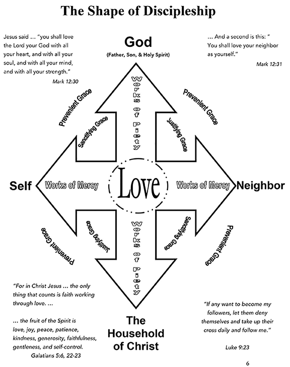The shape of discipleship jpeg