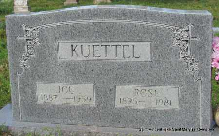 BURGENER KUETTEL, ROSE S - Conway County, Arkansas | ROSE S BURGENER KUETTEL - Arkansas Gravestone Photos