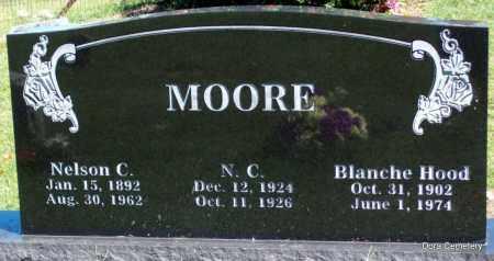 MOORE, BLANCHE - Crawford County, Arkansas   BLANCHE MOORE - Arkansas Gravestone Photos