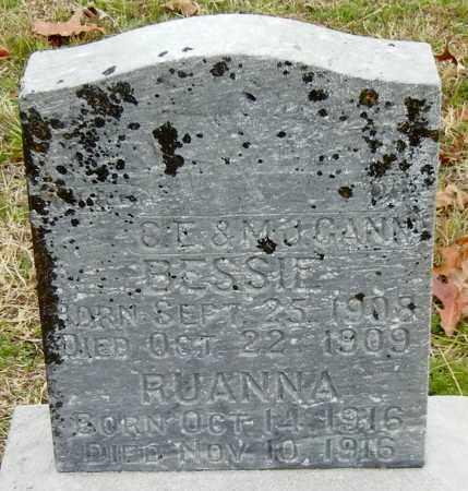 GANN, RUANNA - Franklin County, Arkansas   RUANNA GANN - Arkansas Gravestone Photos