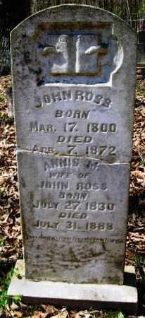 ROSS, JOHN - Hempstead County, Arkansas   JOHN ROSS - Arkansas Gravestone Photos