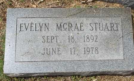STUART, EVELYN - Hempstead County, Arkansas | EVELYN STUART - Arkansas Gravestone Photos