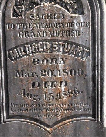 STUART, MILDRED (CLOSEUP) - Hempstead County, Arkansas | MILDRED (CLOSEUP) STUART - Arkansas Gravestone Photos