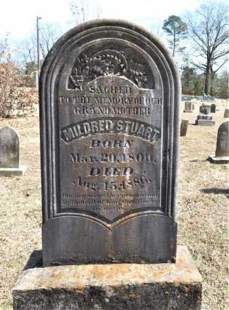 STUART, MILDRED - Hempstead County, Arkansas   MILDRED STUART - Arkansas Gravestone Photos