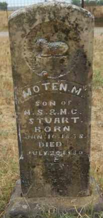 STUART, MOTEN M - Hempstead County, Arkansas   MOTEN M STUART - Arkansas Gravestone Photos