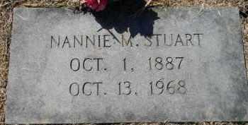 STUART, NANNIE M - Hempstead County, Arkansas | NANNIE M STUART - Arkansas Gravestone Photos