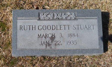 STUART, RUTH - Hempstead County, Arkansas | RUTH STUART - Arkansas Gravestone Photos
