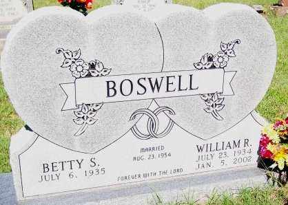 BOSWELL, WILLIAM R. - Independence County, Arkansas   WILLIAM R. BOSWELL - Arkansas Gravestone Photos