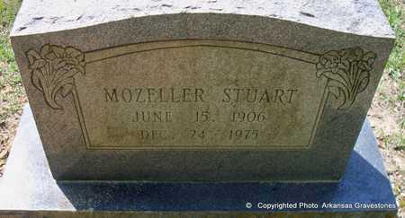 STUART, MOZELLAR - Lafayette County, Arkansas   MOZELLAR STUART - Arkansas Gravestone Photos
