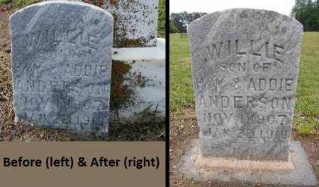 ANDERSON, WILLIE - Lawrence County, Arkansas | WILLIE ANDERSON - Arkansas Gravestone Photos