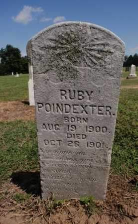 POINDEXTER, RUBY - Lawrence County, Arkansas | RUBY POINDEXTER - Arkansas Gravestone Photos