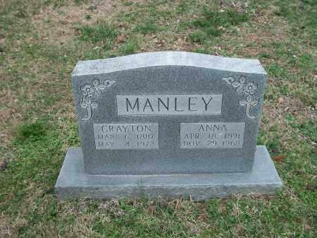 MANLEY, ANNA - Marion County, Arkansas | ANNA MANLEY - Arkansas Gravestone Photos