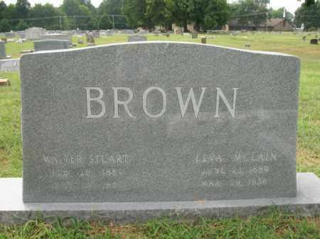BROWN, WALTER STUART - Monroe County, Arkansas | WALTER STUART BROWN - Arkansas Gravestone Photos