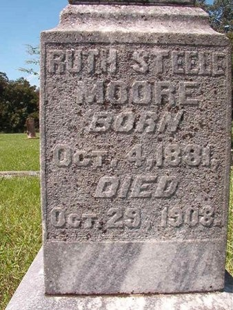 MOORE, RUTH - Nevada County, Arkansas   RUTH MOORE - Arkansas Gravestone Photos