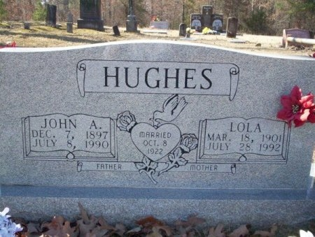 HUGHES, LOLA GERTRUDE - Pike County, Arkansas | LOLA GERTRUDE HUGHES - Arkansas Gravestone Photos