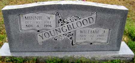 YOUNGBLOOD, MINNIE W - Polk County, Arkansas | MINNIE W YOUNGBLOOD - Arkansas Gravestone Photos