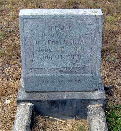 BROWN, INFANT DAUGHTER - Randolph County, Arkansas | INFANT DAUGHTER BROWN - Arkansas Gravestone Photos