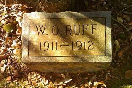 RUFF, W. O. - Randolph County, Arkansas | W. O. RUFF - Arkansas Gravestone Photos