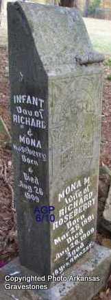 GOOLSBY ROSEBERRY, MONA - Scott County, Arkansas   MONA GOOLSBY ROSEBERRY - Arkansas Gravestone Photos