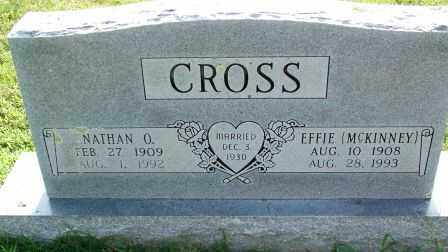 CROSS, EFFIE - Sebastian County, Arkansas | EFFIE CROSS - Arkansas Gravestone Photos