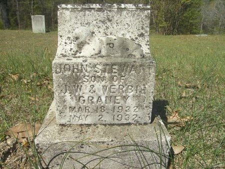 GRANEY, JOHN STEWART - Union County, Arkansas | JOHN STEWART GRANEY - Arkansas Gravestone Photos