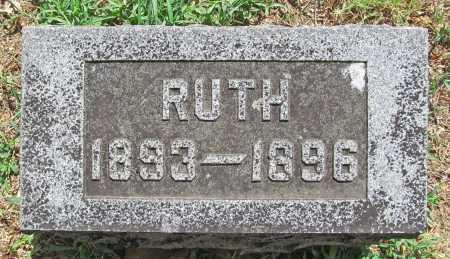 REED, RUTH - Washington County, Arkansas | RUTH REED - Arkansas Gravestone Photos