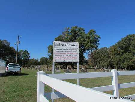 *CONTACTS & OVERVIEW, . - White County, Arkansas   . *CONTACTS & OVERVIEW - Arkansas Gravestone Photos