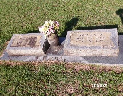 GAMBILL, JOHN WILLIAM - Bradley County, Arkansas | JOHN WILLIAM GAMBILL - Arkansas Gravestone Photos