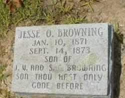 BROWNING, JESSE OLIVER - Clark County, Arkansas | JESSE OLIVER BROWNING - Arkansas Gravestone Photos